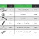 مکانیزم تاپ لاین ترکیبی برقیEW2 دو درب ساختمانی با عرض حداکثر 240 فانتونی F-0K-091-01